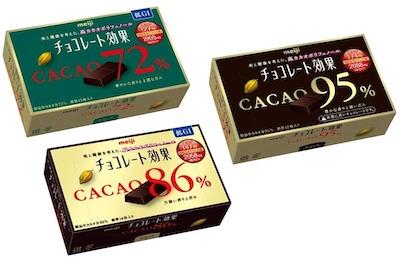 明治(meiji) チョコレート効果